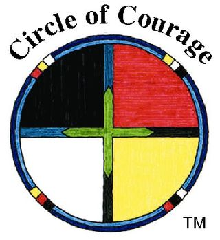 Circle_of_Courage