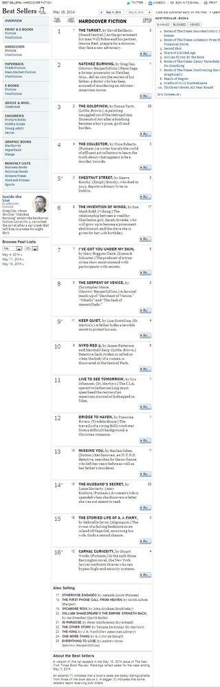 NY Times Hardcover Fiction May 13 2014